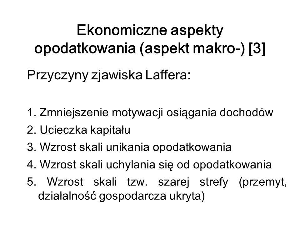Ekonomiczne aspekty opodatkowania (aspekt makro-) [3]